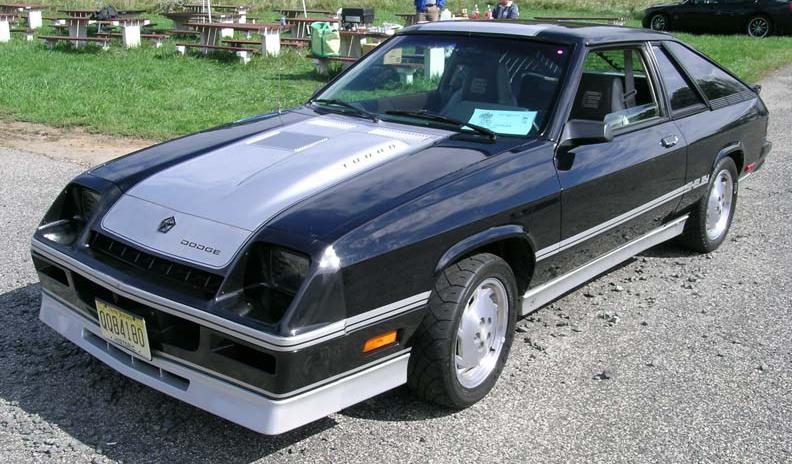 1987 Daytona